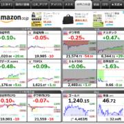 株式投資の便利ツール