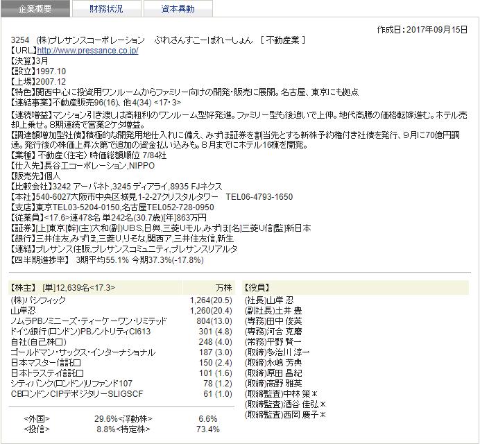 プレサンス 四季報 2017年秋 会社概要