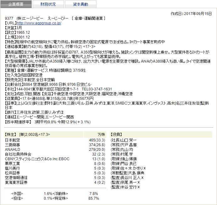 エージーピー  四季報 2017年秋 会社概要