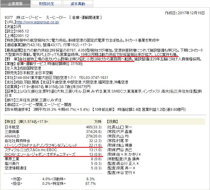 エージーピー 四季報 会社概要 2018年1集 新春号