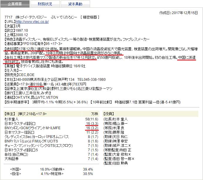 ブイ・テクノロジー 四季報 会社概要 2018年1集 新春号