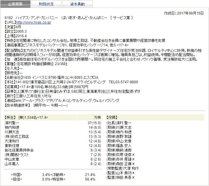 ハイアスアンドカンパニー 四季報 2017秋 会社概要