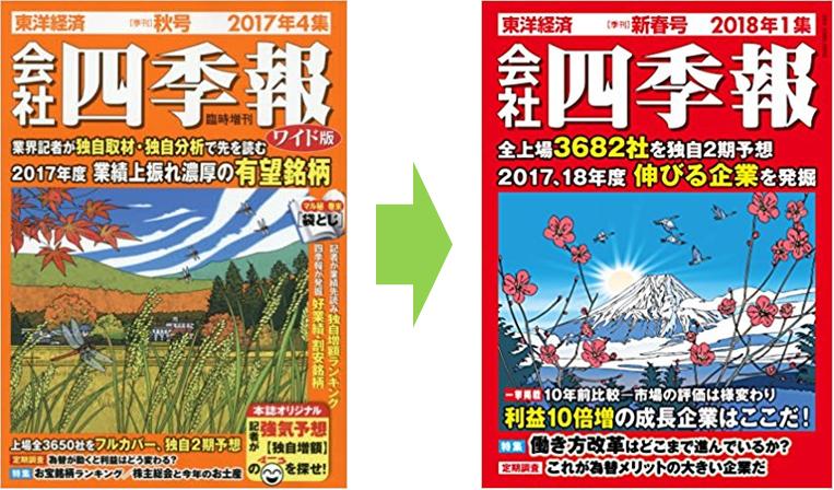 四季報 2017年 4集秋号 から2018年1集新春号