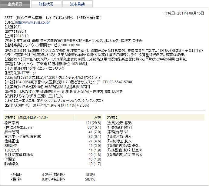 システム情報 四季報 2017年秋 会社概要
