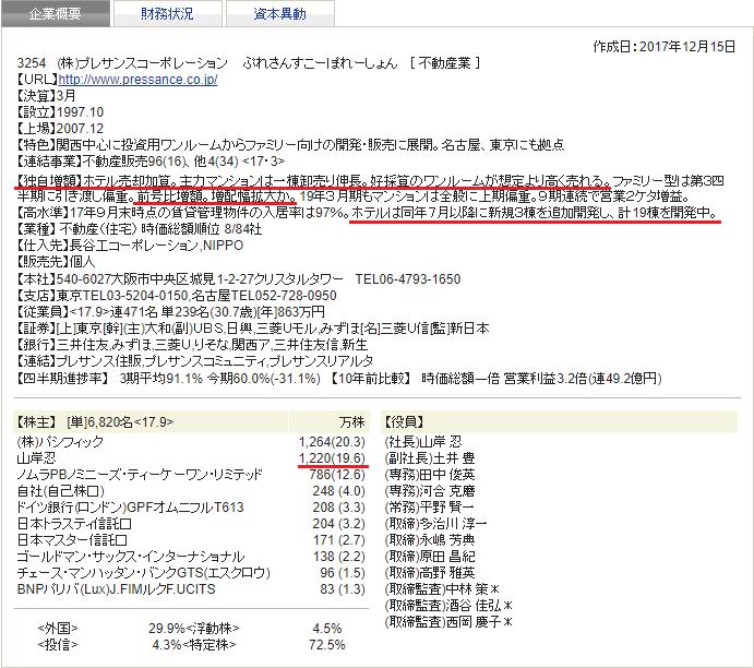 プレサンス 四季報 会社概要 2018年1集 新春号