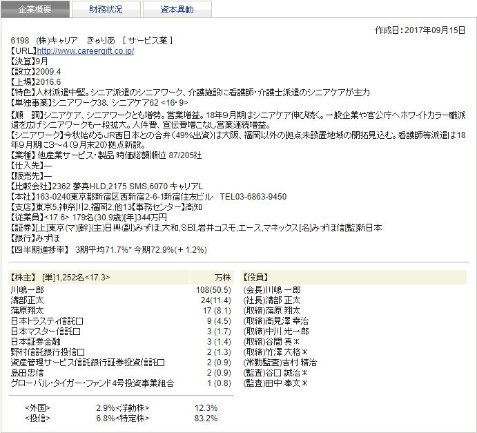 キャリア 四季報 2017秋 会社概要