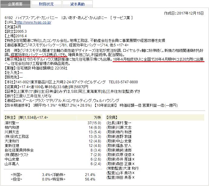 ハイアスアンドカンパニー 四季報 会社概要 2018年1集 新春号