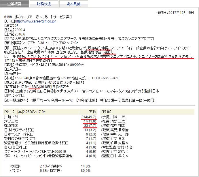 キャリア 四季報 会社概要 2018年1集 新春号