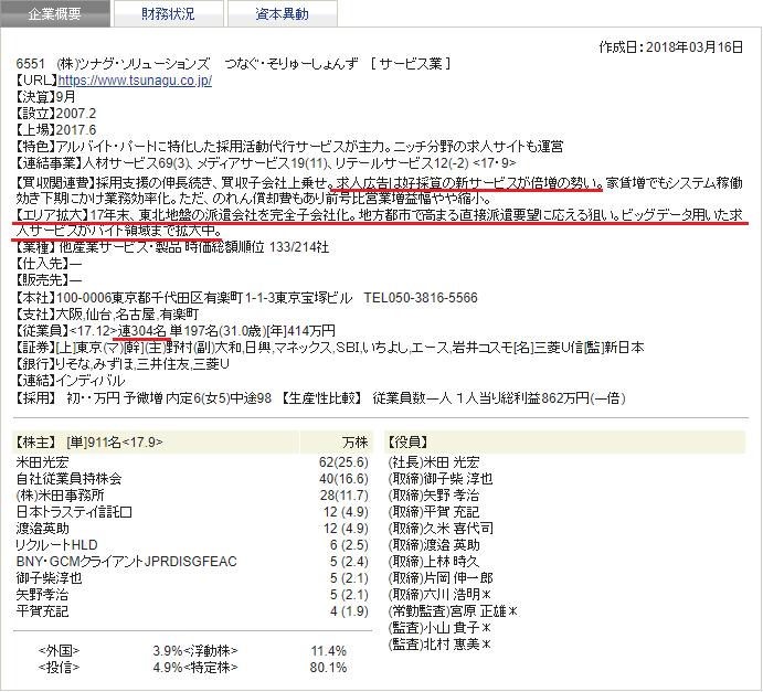 ツナグ・ソリューションズ 四季報