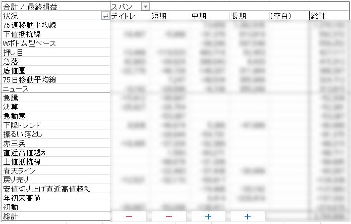 投資 損益記録 エクセル