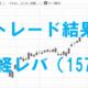 【微益】日経レバETF(1570)の空売りで短期トレード
