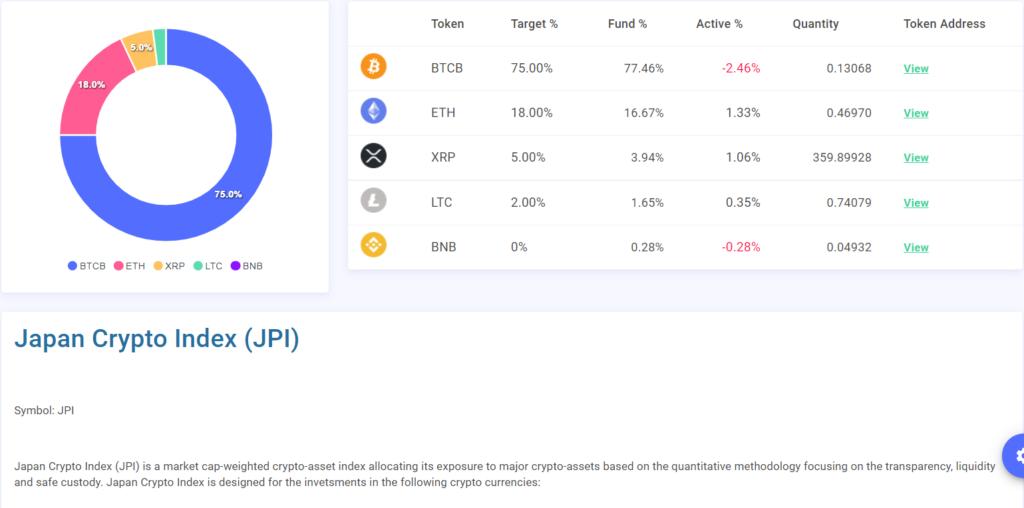 仮想通貨の投資信託(ETF)Index Vault